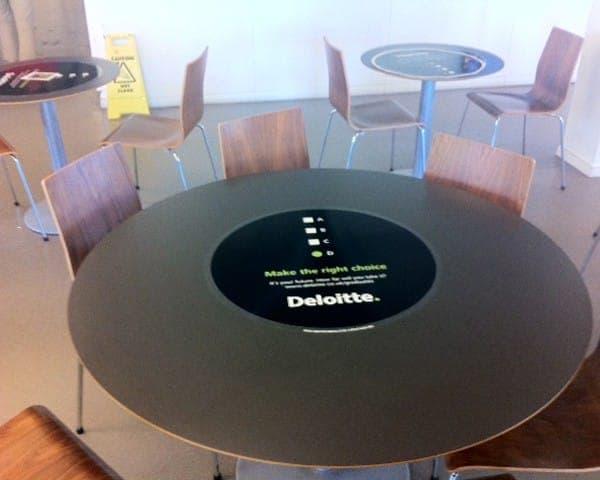deloitte tablewrap table advertising media university network (4)